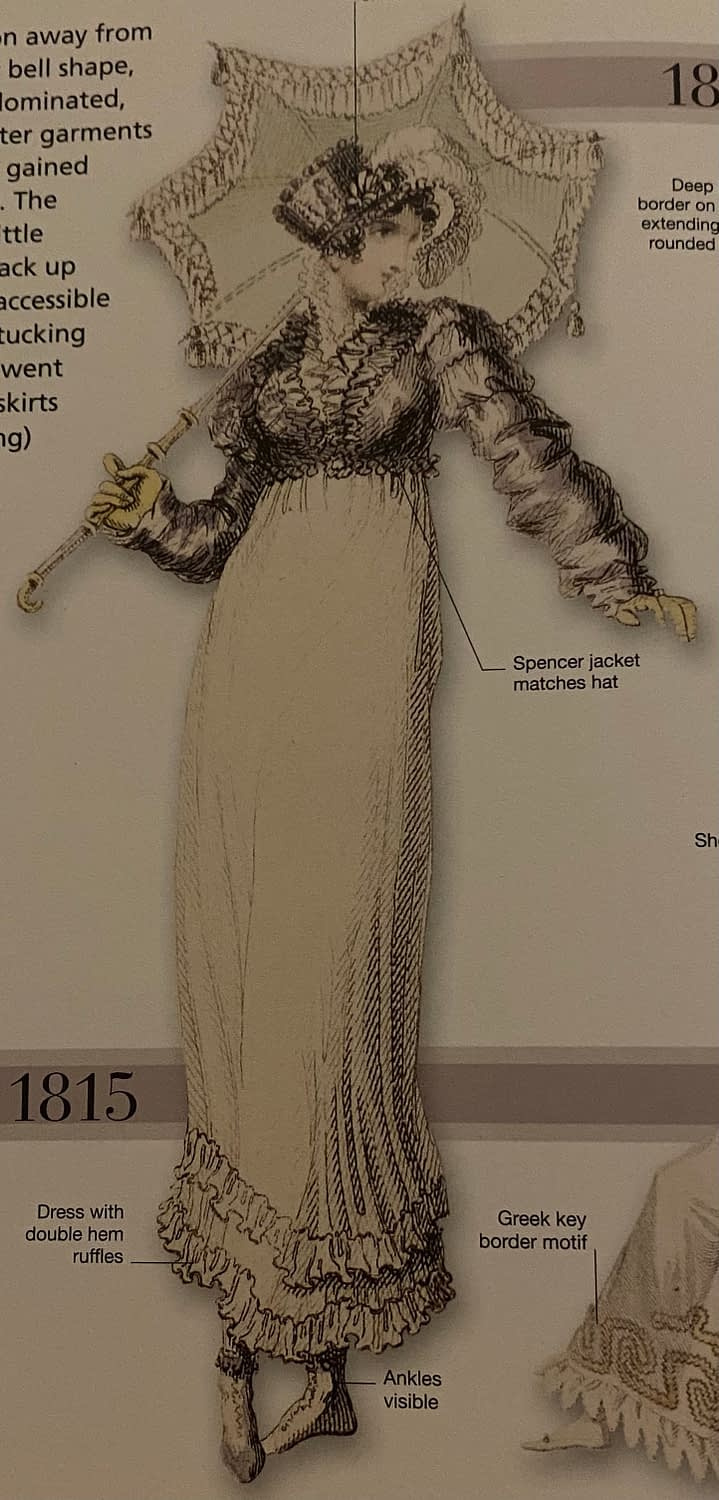Fashion of the 19th century!